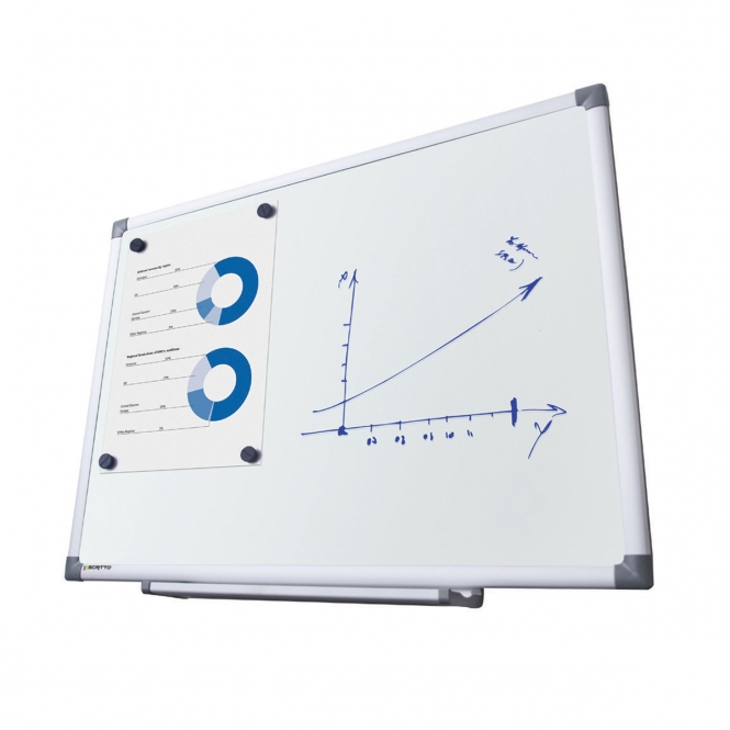 Magnetic Budget Whiteboards