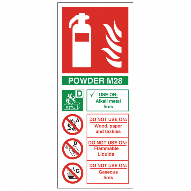 Powder M28 Safety Signs